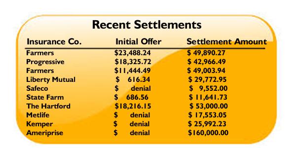 recent-settlement